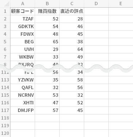 Excel 相 関係 数